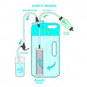 Sagan Life™ DuraFlo™ Filter (Replacement Filter for Aquabrick System)