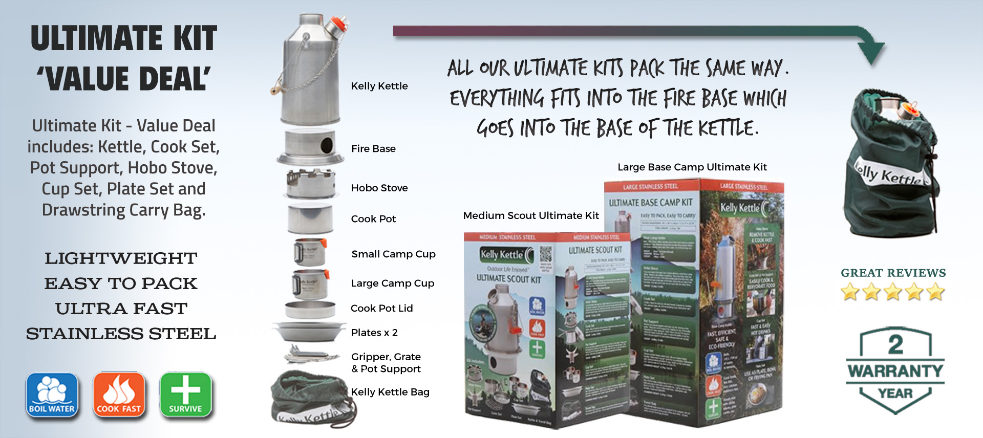 Kelly Kettle Ultimate Range