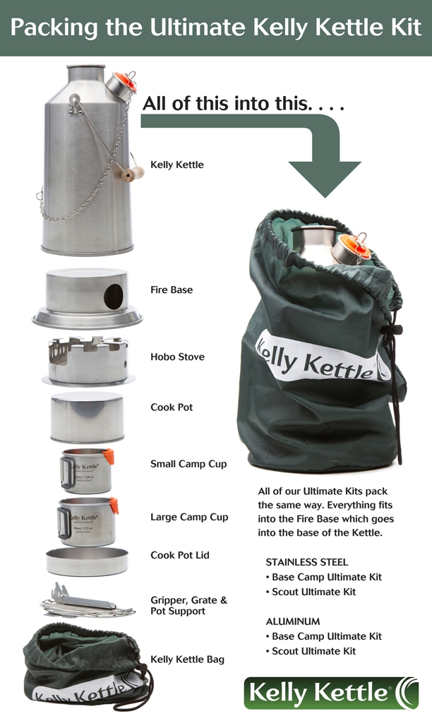 SST Base Camp - Ultimate Kit - How it packs
