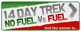 Fuel v No Fuel Kelly Kettle Comparison